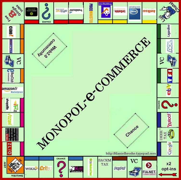 Monopole-e-commerce