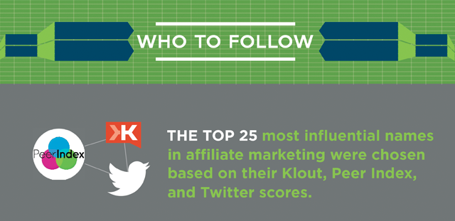 The top 25 most influential names in affiliate marketing