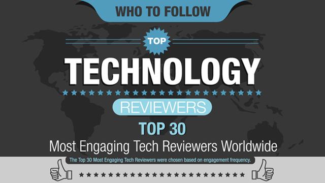 Tech Reviewers Worldwide