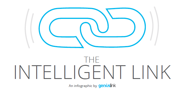 What is an Intelligent Link Infographic.