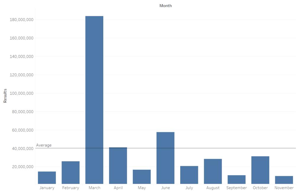 2016-monthly-totals