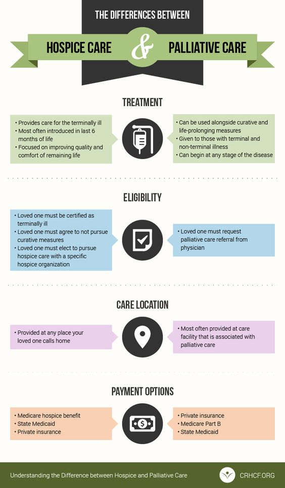 An example of long-form, infographic content